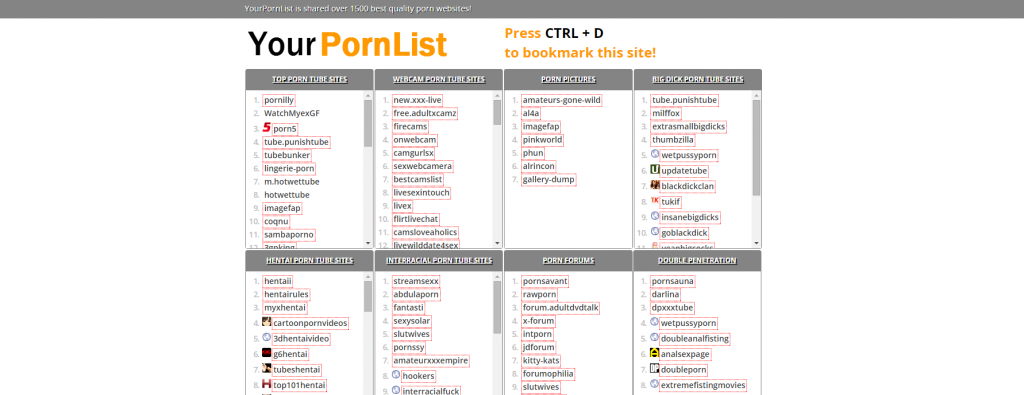 Your Porn List